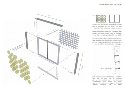 Samen Architectuur Maken Poorten Enschede 12